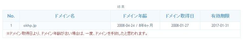 okhp.jpのドメイン取得日